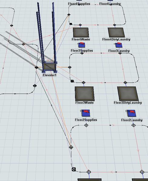 Tutorial Task 4 3 - Using Elevators With AGVs