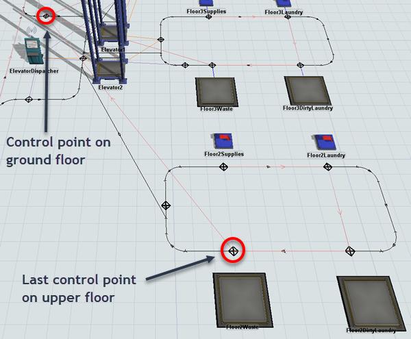 Adding Elevators to AGV Networks